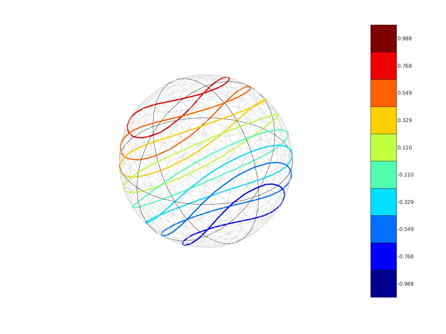 Plot Vertices Matlab