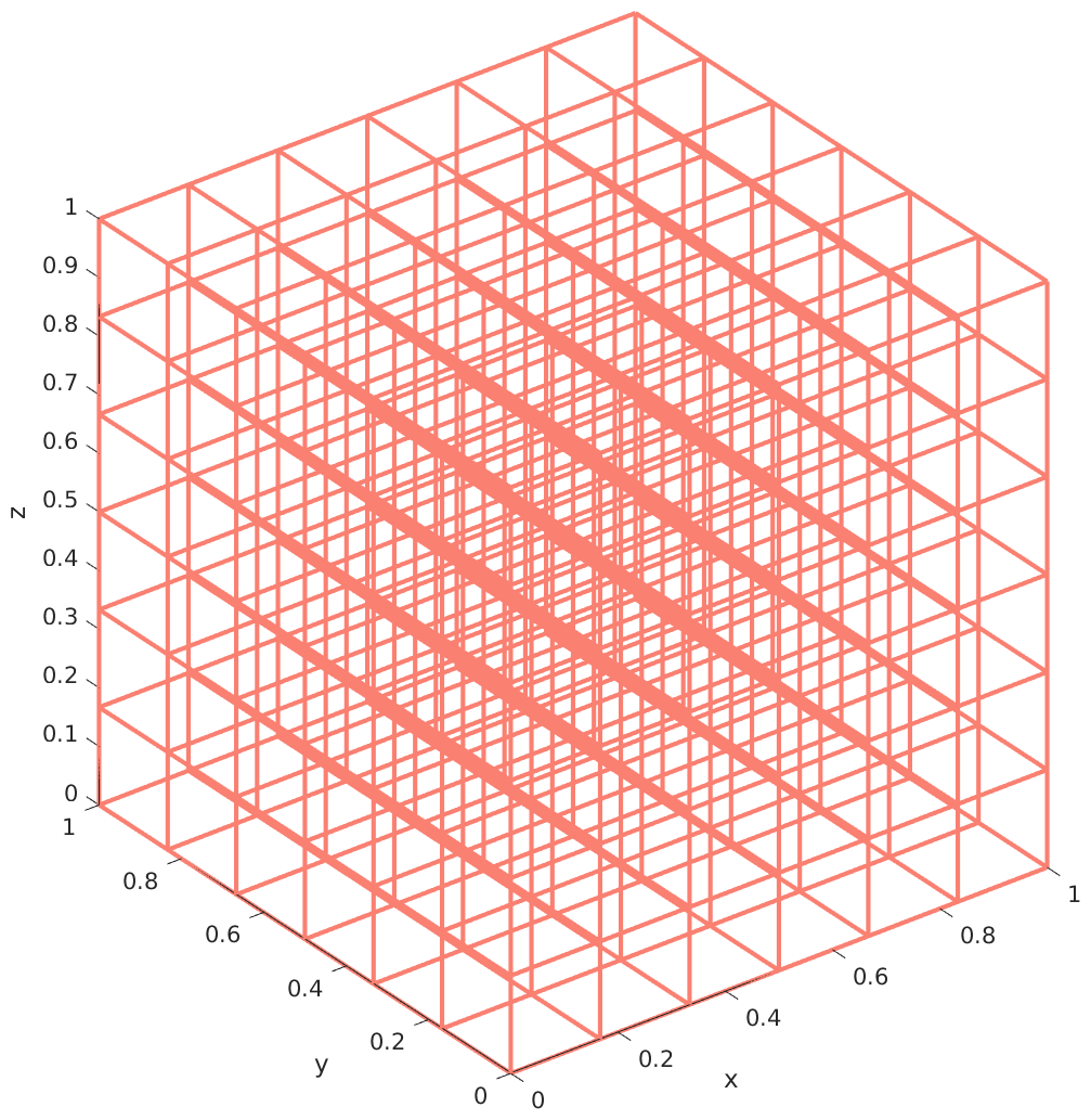 Matlab Pattern