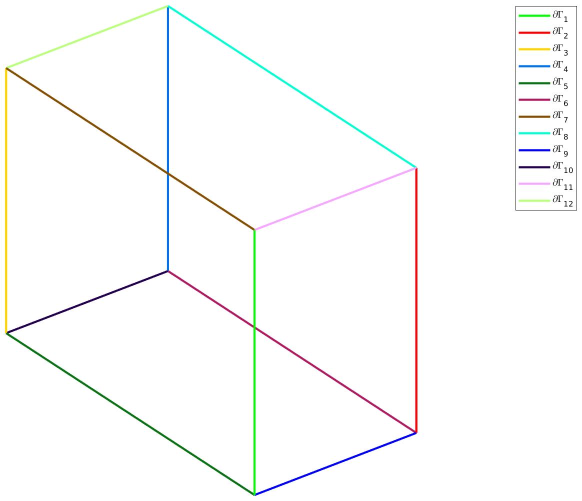 Matlab / Mesh / fc_hypermesh toolbox