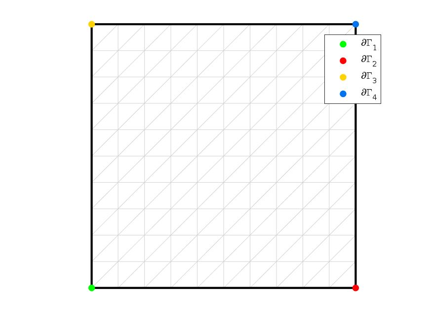 Matlab / Mesh / fc_simesh toolbox