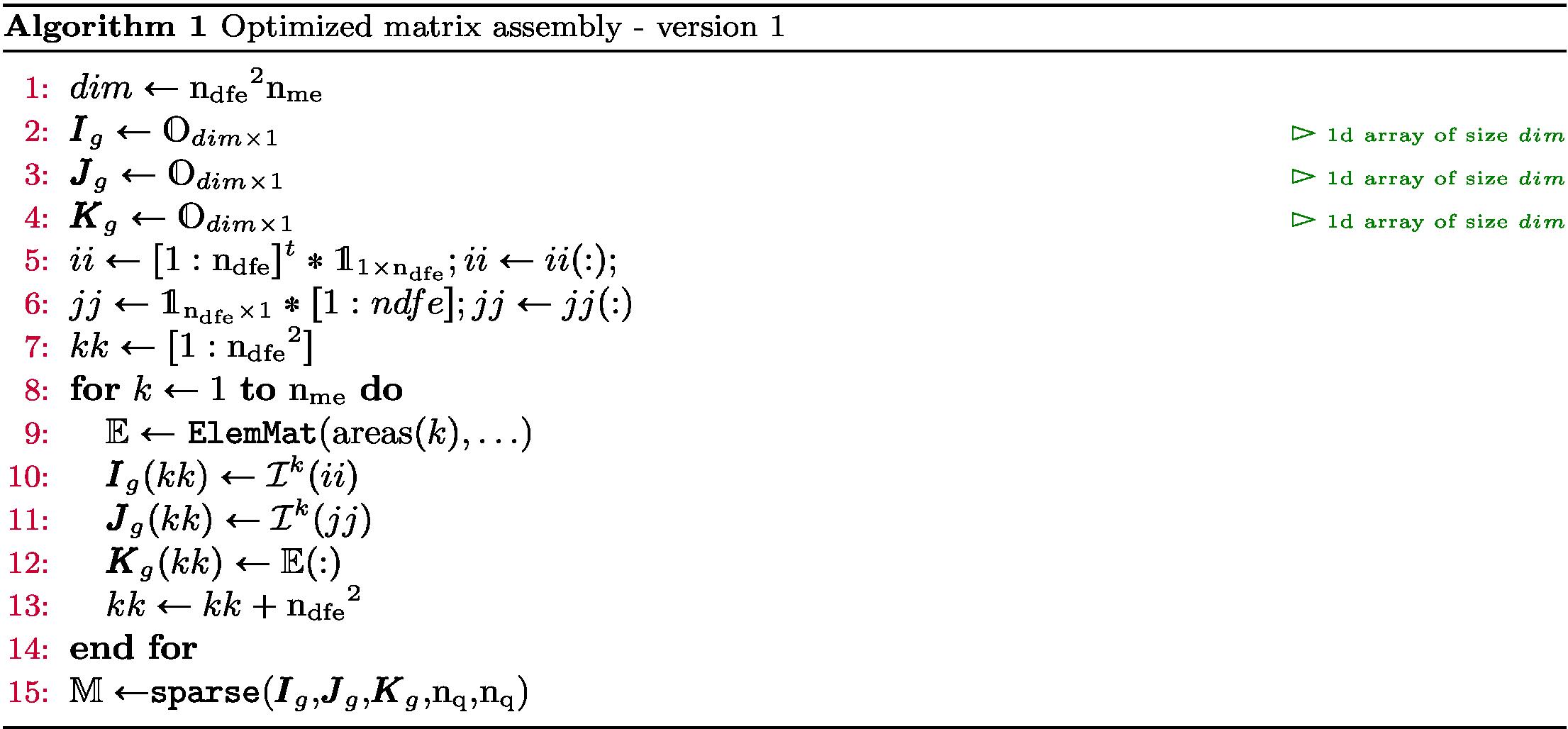 Presentation — pyOptFEM 0 0 7 documentation