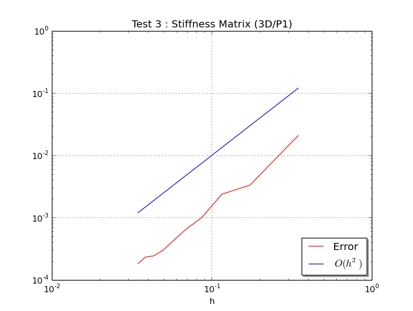 valid3D module — pyOptFEM V0 0 6 documentation
